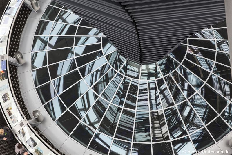 Blick von der Reichtagskuppel nach unten