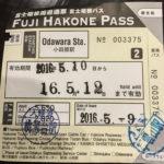 Erlebnis Fuji – Meine Tipps für die perfekte Anreise