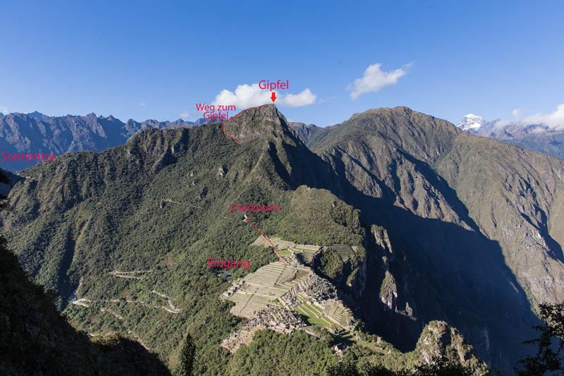 Beschreibung Weg zum Montaña